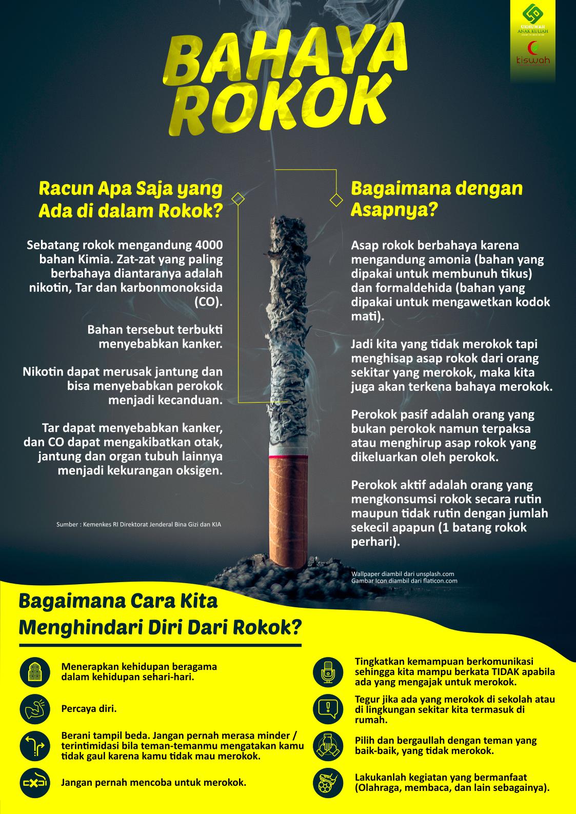 Rokok Berbahaya